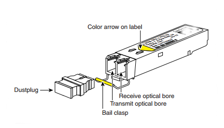 Introduction to package types of optical transceiver modules   Sopto
